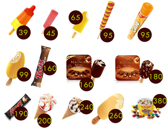 Dieet ijs