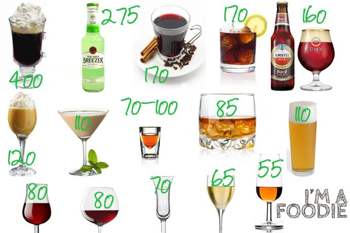 alcohol calorieen