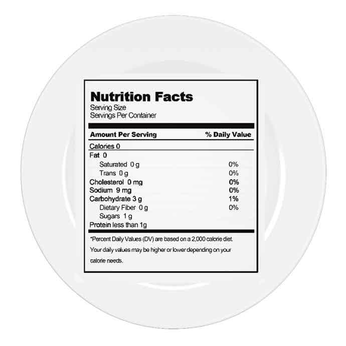 gemiddelde calorieën per dag man