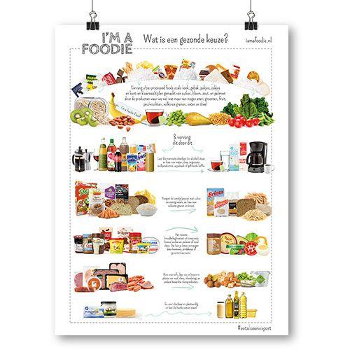 Iamafoodie poster gezonde keuze