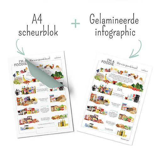 Infographic I'm a Foodie a4 formaat scheurblok