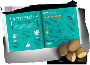 Concept ontwikkeld incl. teksten, recepten en infographics voor DEEN Supermarkten