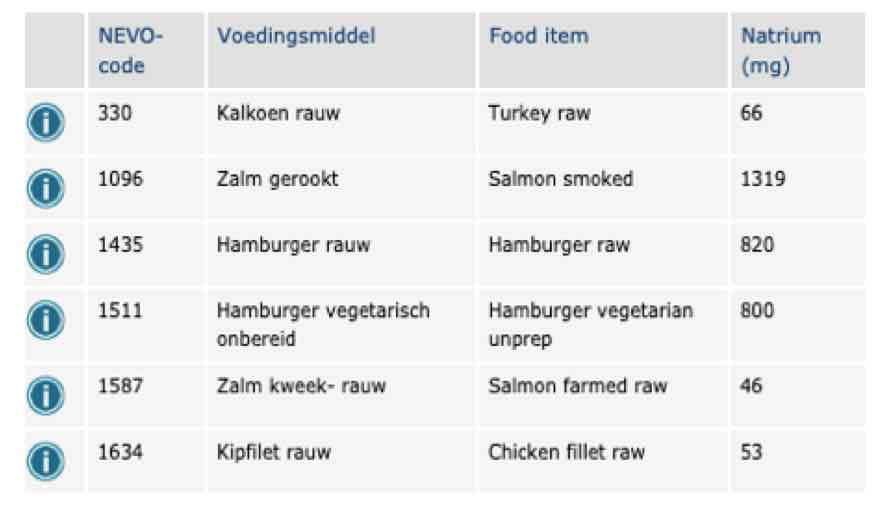 vleesvervangers